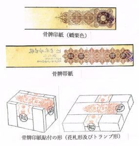 帯状骨牌印紙(明治三十五年)